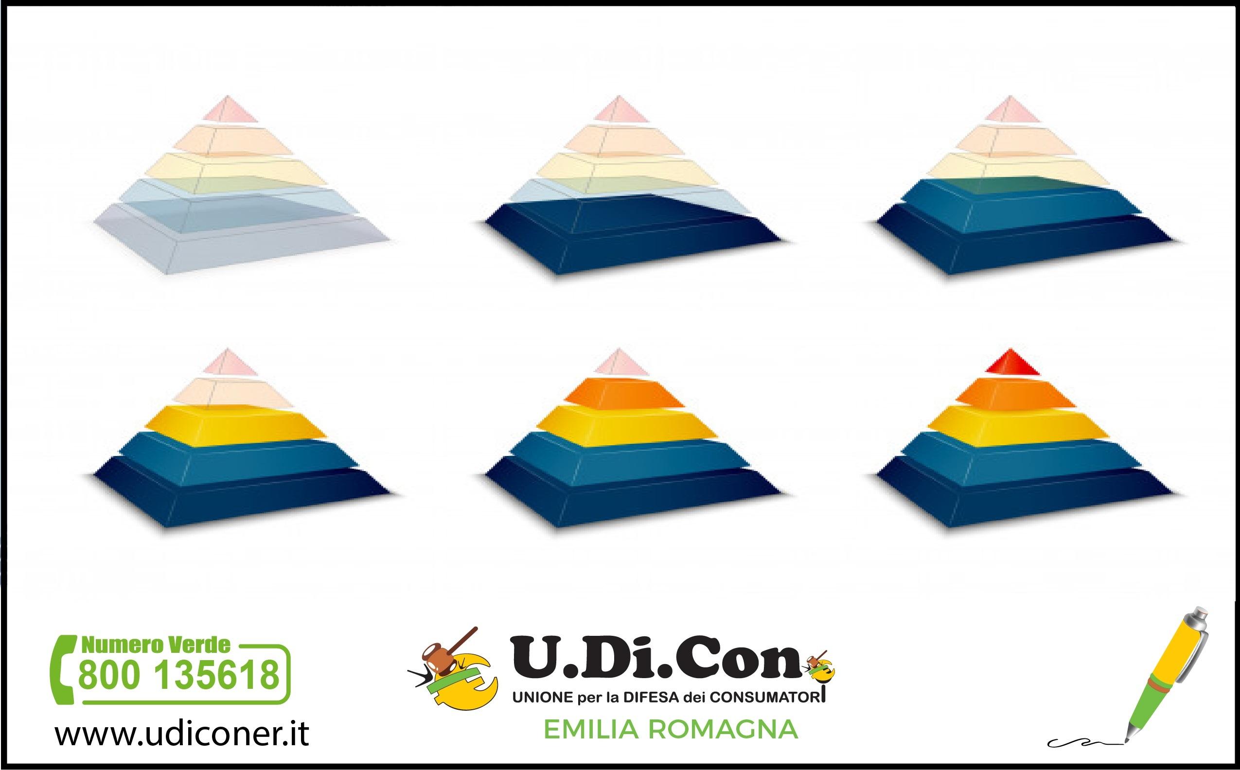 Le vendite piramidali: una frode per i consumatori