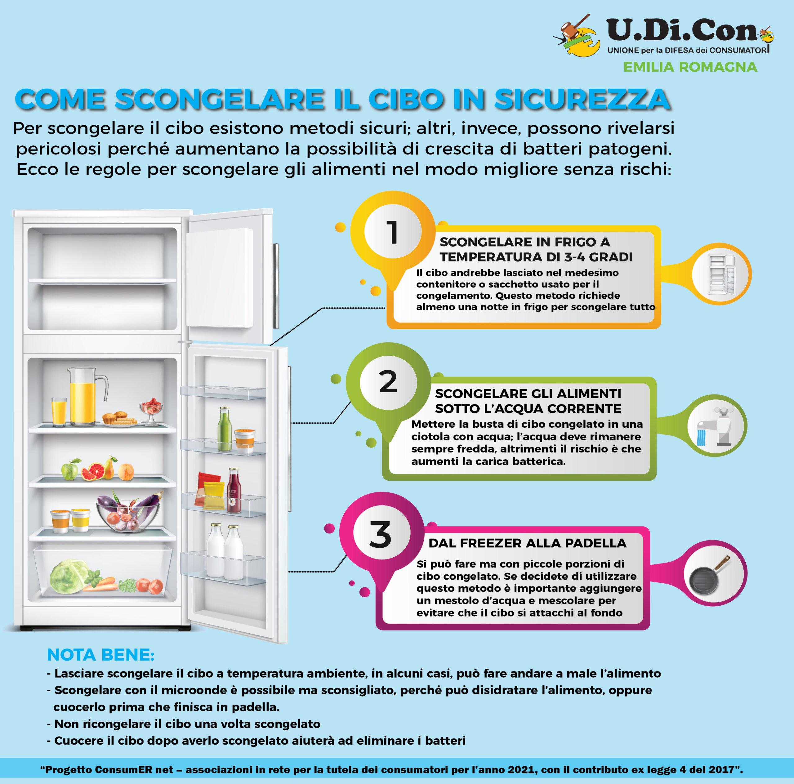 Infografica - Come scongelare il cibo in sicurezza