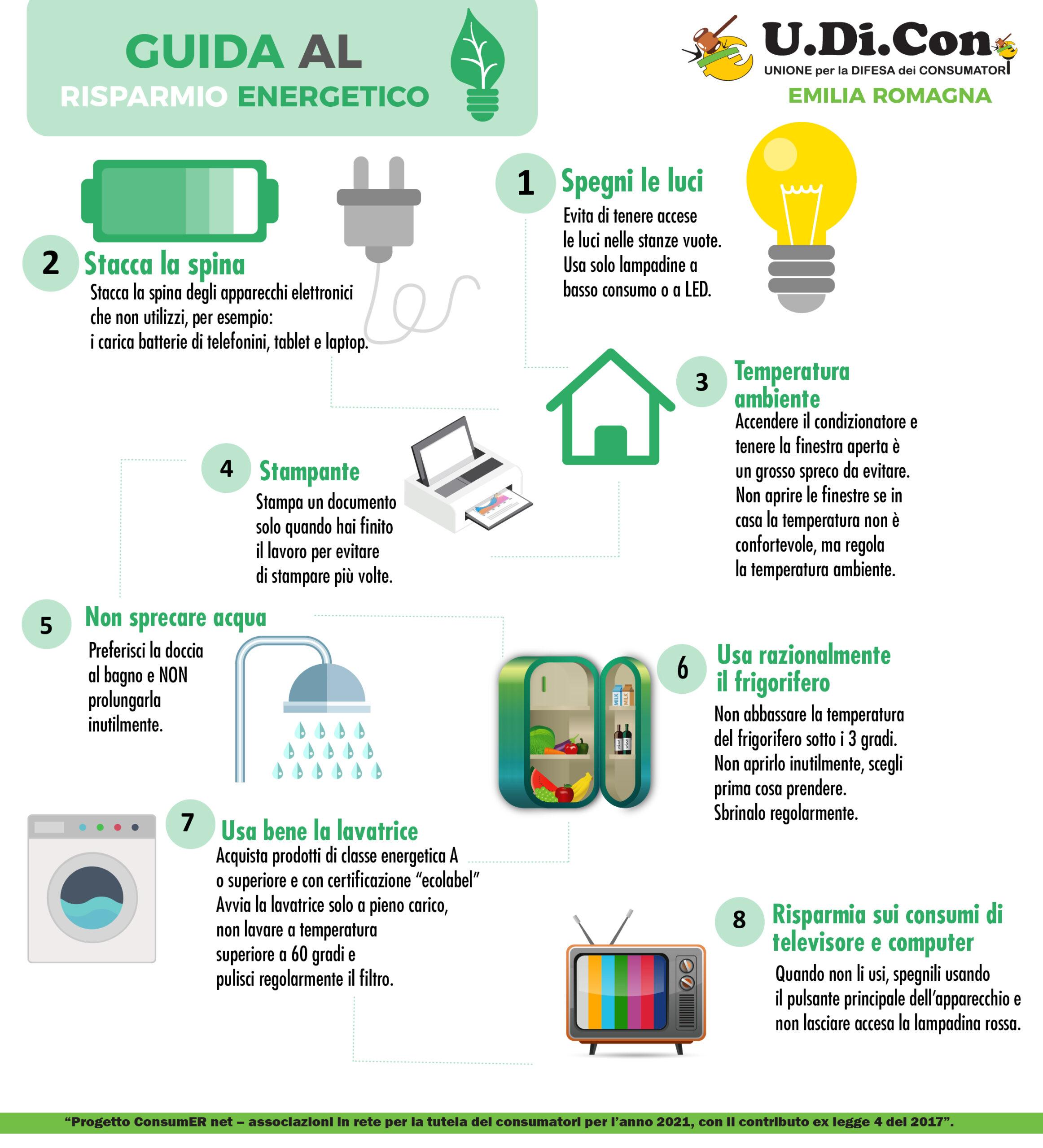 Infografica - Guida al risparmio energetico