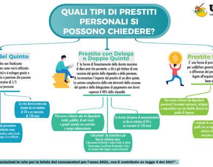Infografica - Quali tipi di prestiti personali si possono chiedere?
