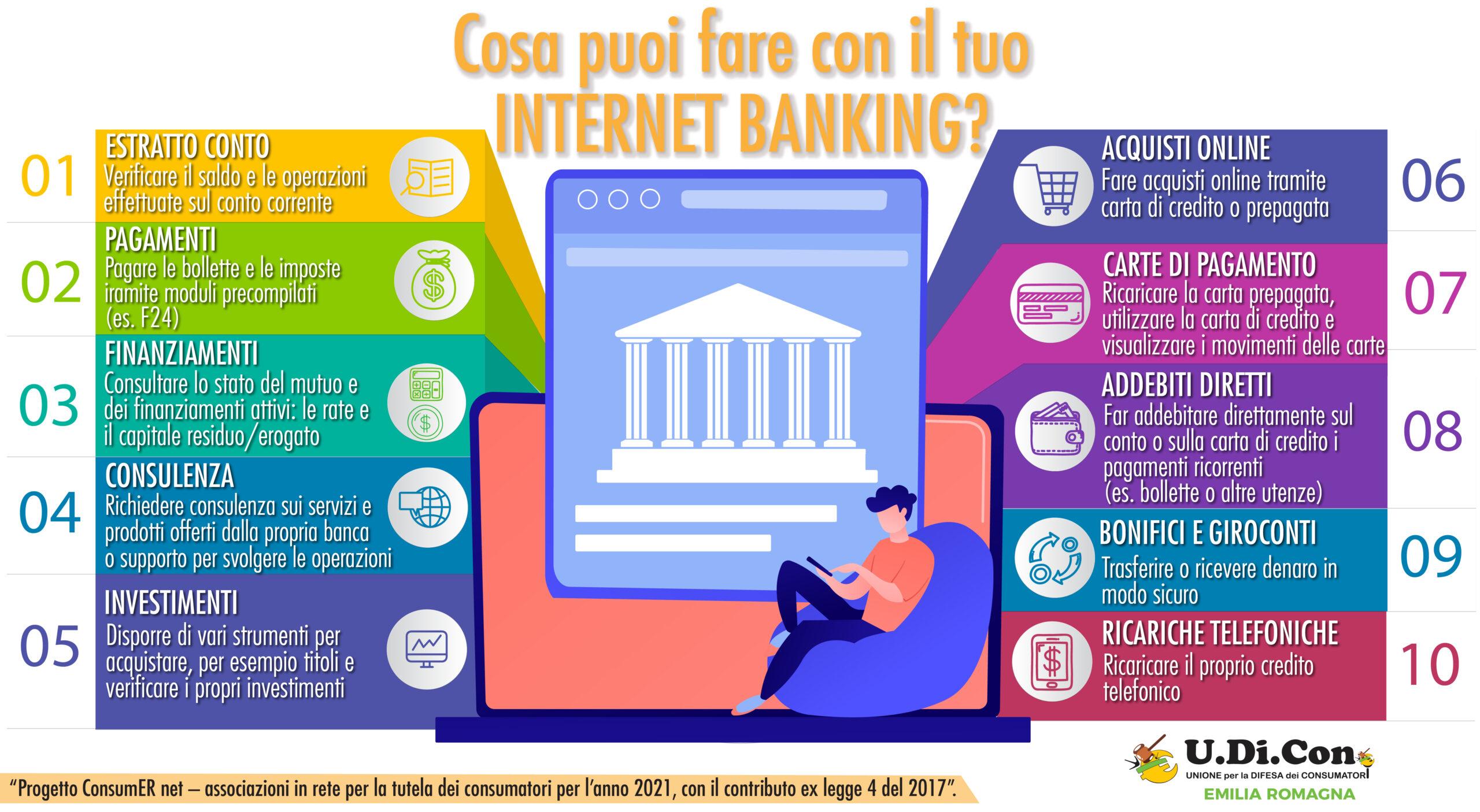 Infografica - Cosa puoi fare con il tuo internet banking?