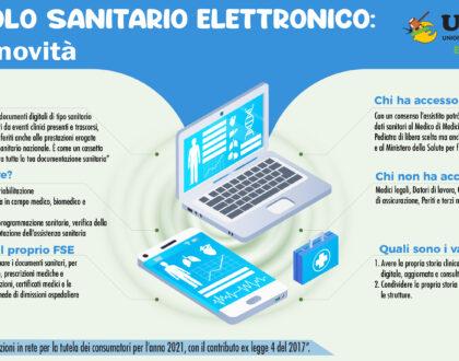 Infografica - Fascicolo Sanitario Elettronico: tutte le novità