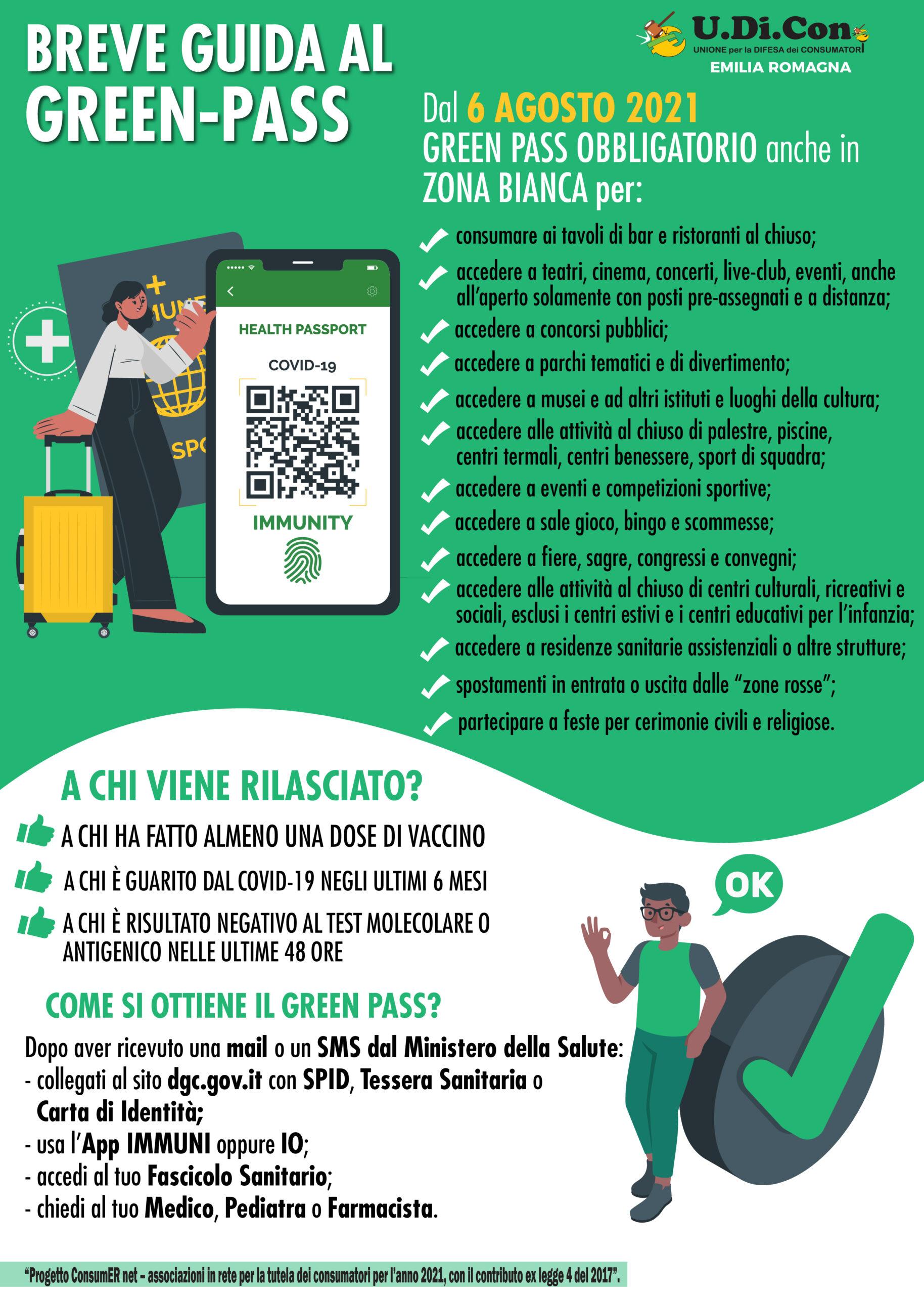 Infografica - Breve guida al Green Pass