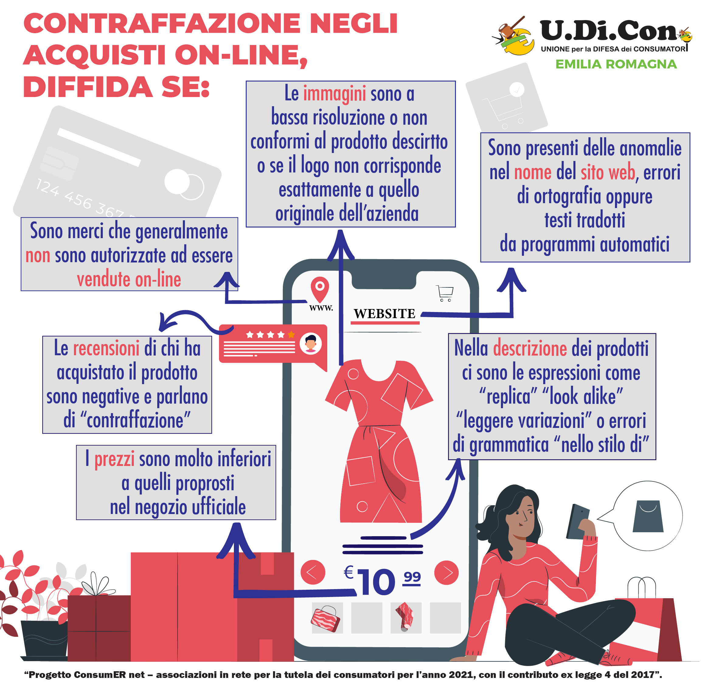 Infografica - Contraffazione negli acquisti on-line, diffida se