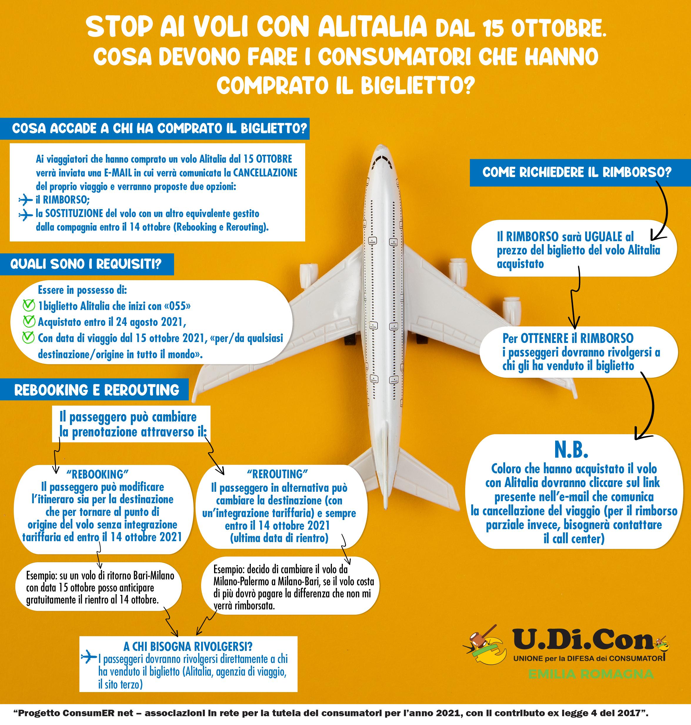 Infografica - Stop ai voli con Alitalia dal 15 ottobre. Cosa devono fare i consumatori che hanno comprato il biglietto?