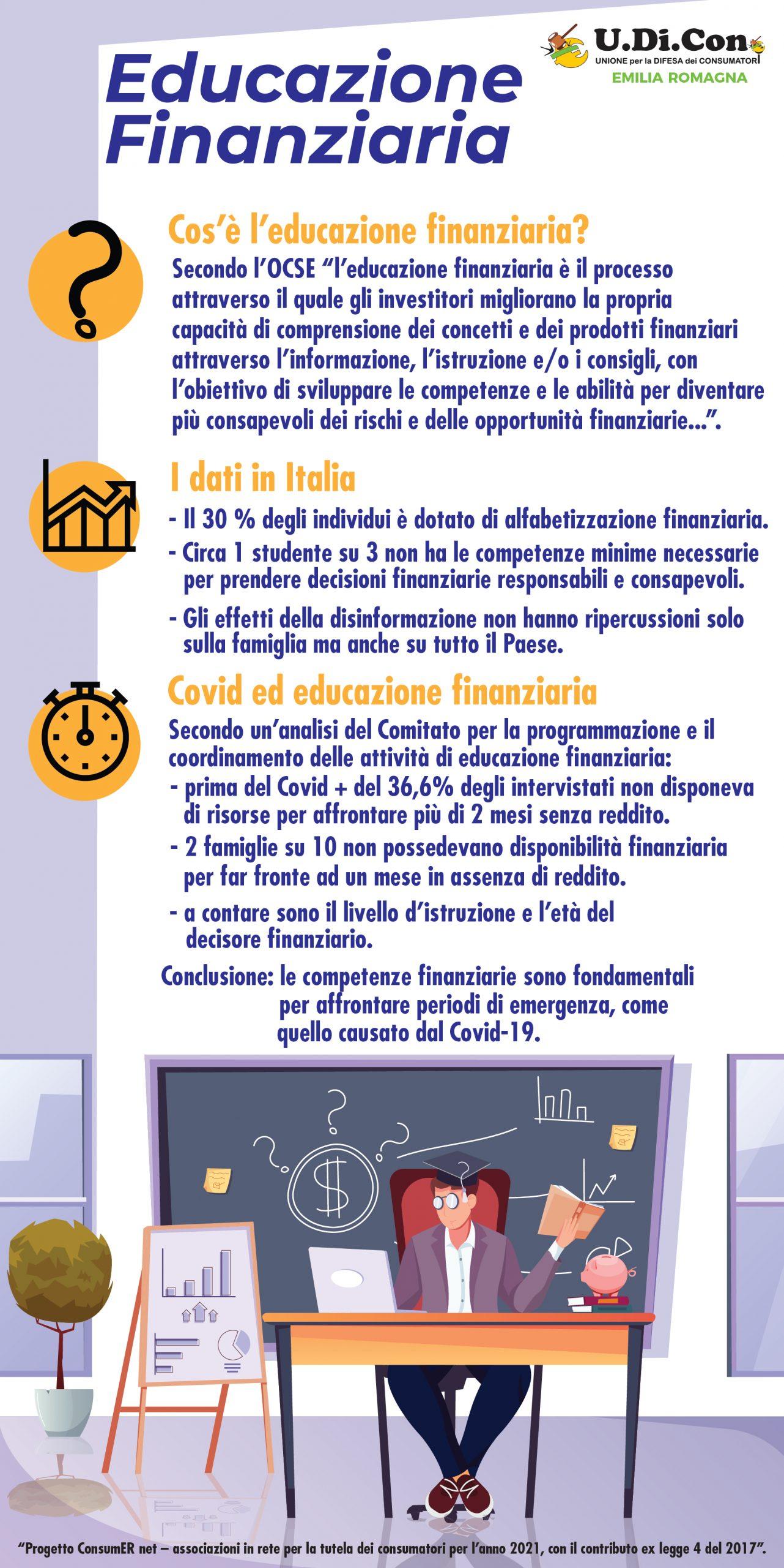 Infografica - Educazione finanziaria